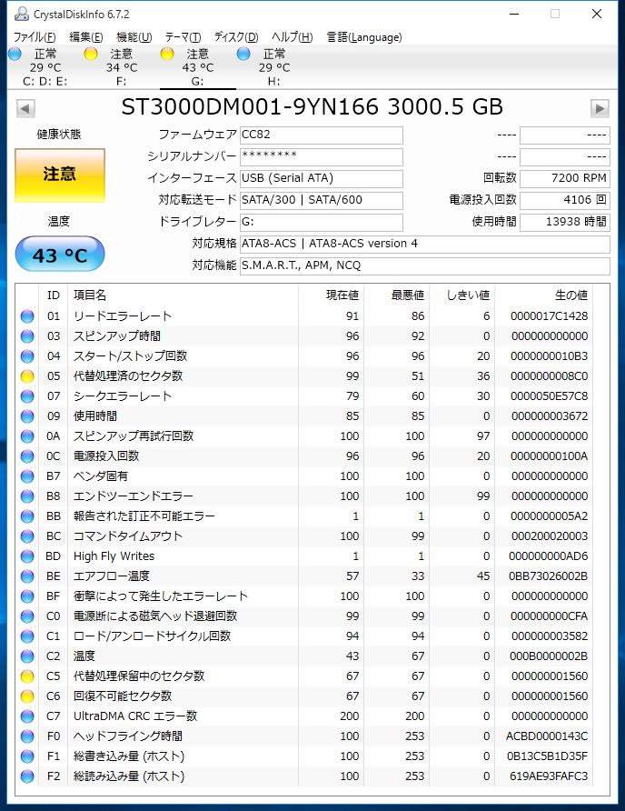 CDI-ST3000DM001